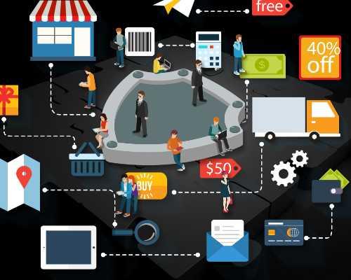 济南互联网营销培训中心
