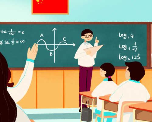 北京高考复读班学费